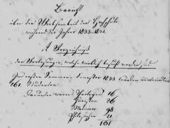Jahresberichte der Universität Zürich 1833–1916
